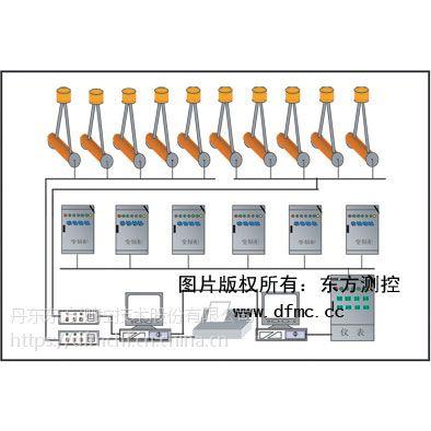 东方测控配料水分自动化控制系统