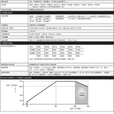 AMETEK/阿美特克美国RS高性能高功率交流程控电源