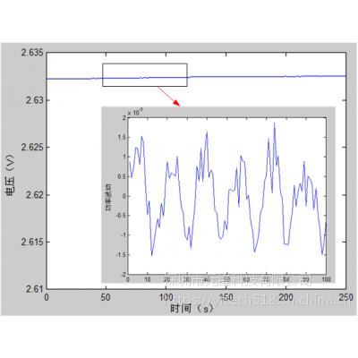 6315A 紫外近红外宽谱光源 中国ceyear思仪 6315A200nm~1600nm