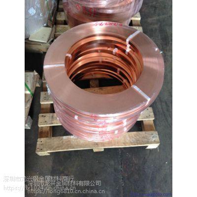 C1808铜带