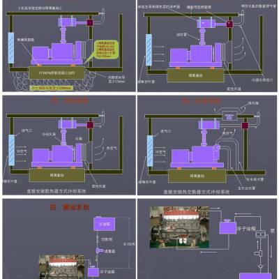厂家销售800-1000KW静音柴油发电机组发电机供应