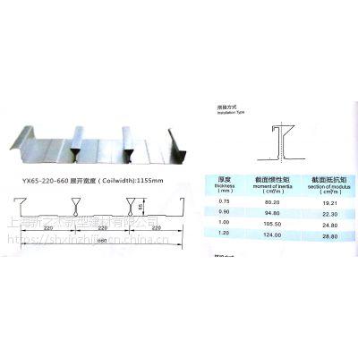 遵义客户采购YXB65-220-660型闭口压型钢板变故突生