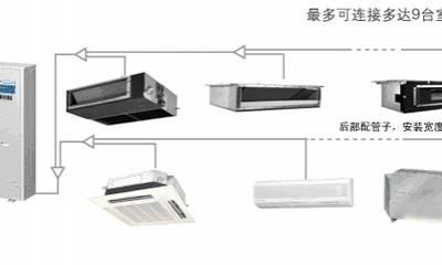 湖北大金商用中央空调-武汉天时制冷(在线咨询)