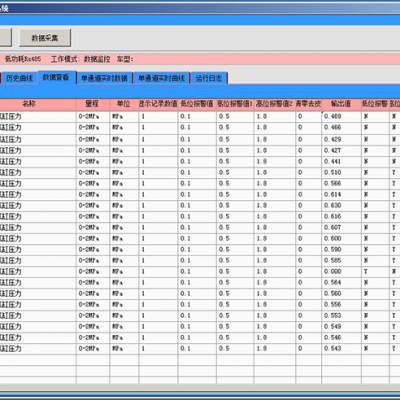 485通讯采集软件 TTL通讯监控系统 工控行业