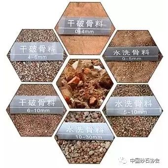 上亿吨砂石骨料加快开发——建筑垃圾资源化利用成新的投资热点
