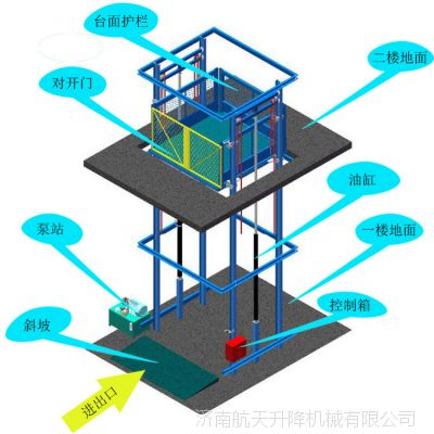 石家庄室外二层导轨式升降货梯 链条式液压升降机多少钱