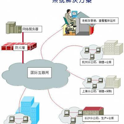 深圳erp顾问公司 深圳宏拓新软件全力提供中小企业erp实施和技术支持服务
