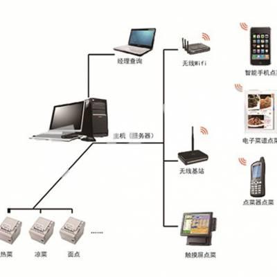 中餐管理系统推荐-佛山中餐管理系统-价格实惠(查看)