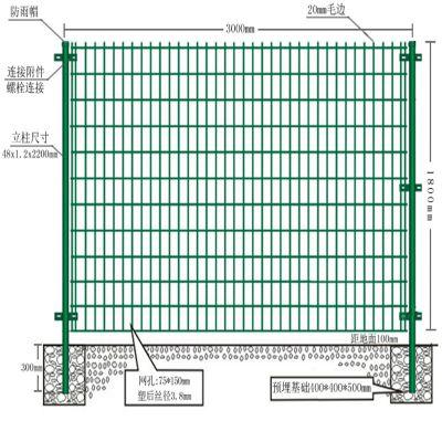 工厂防护网 厂区围栏 金属网墙