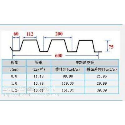 楼面混凝土系统钢承板YX75-200-600_建筑开口压型钢板_上海新之杰