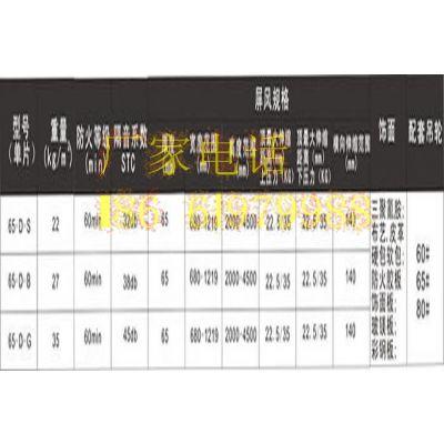 青岛酒店移动屏风隔断厂家,李沧,崂山,黄岛,城阳铝合金屏风隔断价格,即墨,胶州,平度,莱西,红岛,胶