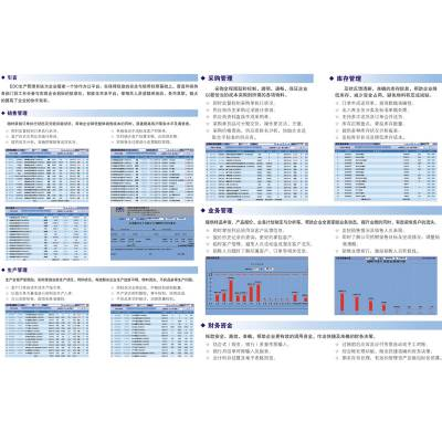 小公司管理软件 EDC生产管理系统针对小企业开发特点鲜明优势众多