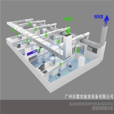 prc实验室 DNA基因实验 规划 装修