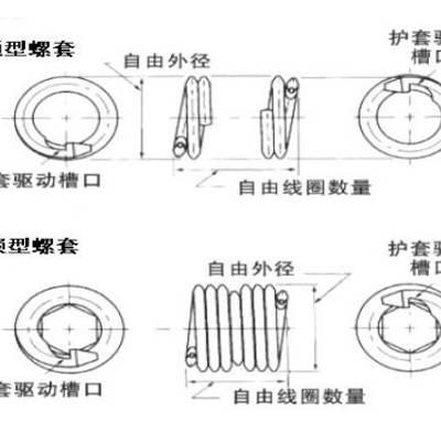 无尾钢丝螺套生产厂家-五四零厂(在线咨询)-德州无尾钢丝螺套