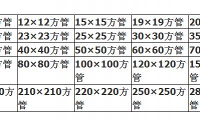 杭州不锈钢方管报价 深受新老客信赖