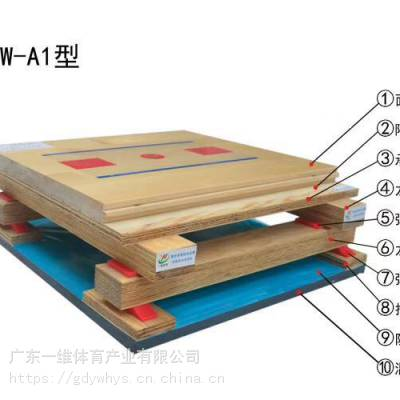一级枫桦木双龙骨运动木地板篮球馆羽毛球馆乒乓球馆木地板环保材质