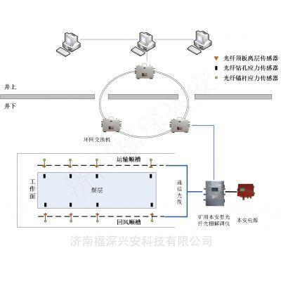 煤矿顶板离层监测系统_顶板矿压监测