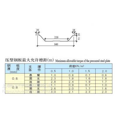 南京压型钢板厂家YX51-360型彩钢屋面瓦厂家直销