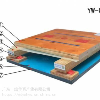 三级枫桦木单龙骨运动木地板羽毛球场健身房形体训练场地舞蹈室木地板环保材质