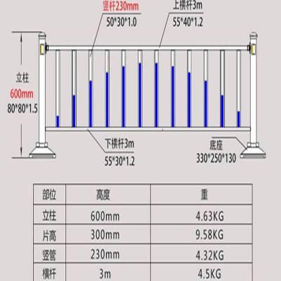 郑州道路隔离护栏批发 久卓供应 道路中间隔离栏杆 防腐耐用