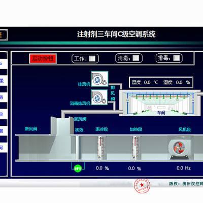净化空调自控系统洁净间恒温恒湿空调机组自动控制系统自控柜