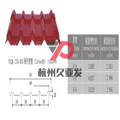 莆田铝镁锰金属琉璃瓦生产厂---稳扎稳打