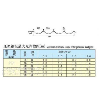 徐州屋面彩钢板YX35-190-760型新之杰压型钢板厂家