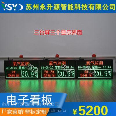 永升源苏州厂家直销定制氧气监测屏室内双色单元板显示LED显示屏电子看板