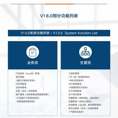 印刷包装MES开发-印刷包装MES-上海迅越
