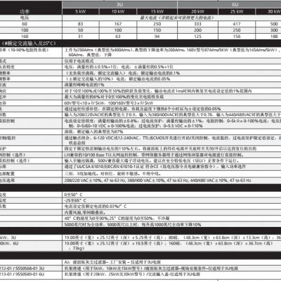 AMETEK/阿美特克美国SFA高斜率电流源