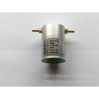 定量程高精度空气质量监测专用一氧化氮传感器模组