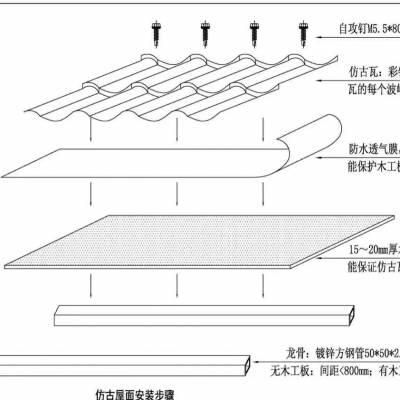 江苏泰州铝镁锰菱形板防水屋面厂家直销