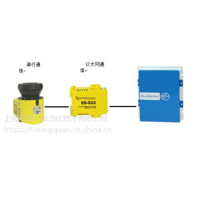 取代NDC激光导航,Bluebotics LOC+激光导航广泛应用于AGV小车