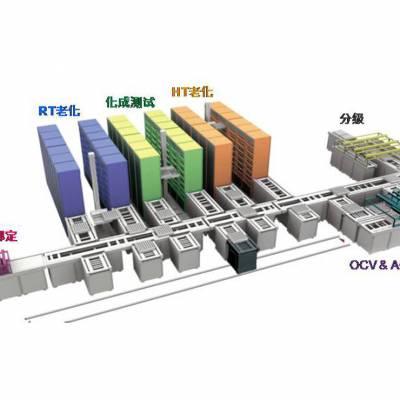 Chroma/致茂台湾17000电池化成整体解决方案