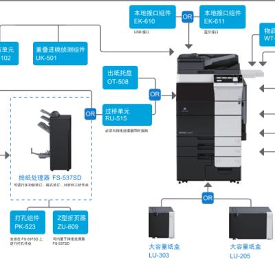 西宁柯美彩色多功能复合机省钱 欢迎咨询 西宁柯美电子供应