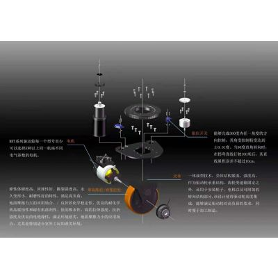 中国agv工业化设备-北京地区高端设备提供-AGV激光定位系统工业4.0方案 ANT激光模块