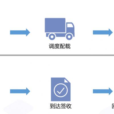 三方仓储配送管理软件