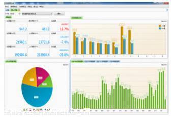 安科瑞ACREL-5000能耗监控系统 企业数据服务