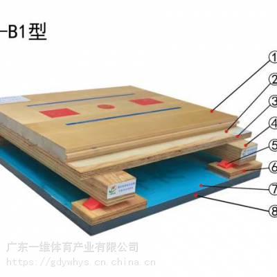 一级枫桦木单龙骨运动木地板篮球馆羽毛球馆乒乓球馆木地板环保材质