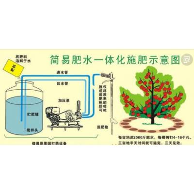 农田水利灌溉工程的设计