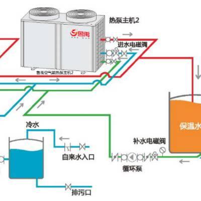金昌空气能供热设备W-TY22金昌空气能供热设备