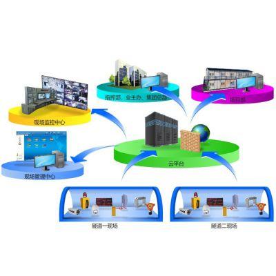 陆禾隧道定位系统-隧道气体监测采集系统