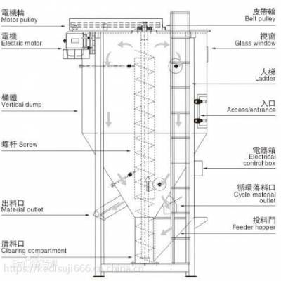 宁波科迪特价批发 塑料不锈钢立式搅拌机加热烘干500公斤-20吨现货