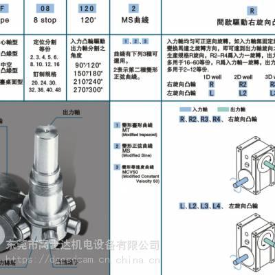 凸轮分割器//凸轮分割器//凸轮分割器_分割器选型