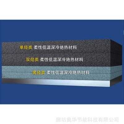 ULT 深冷管道 -200度 专用的 二烯烃保温板厂家