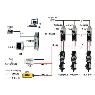 大螺栓拧紧机,动态扭矩传感器,伺服拧紧轴