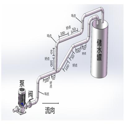 特价销售共辉电子手持便携式Z法超声波流量计GHCSP-SHBXZ