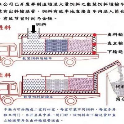 广东养殖厂饲料罐质量好的厂家