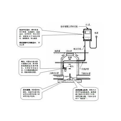 上海博取环境在线硅表在线硅酸根分析仪/国产在线硅酸根测量仪生产厂家