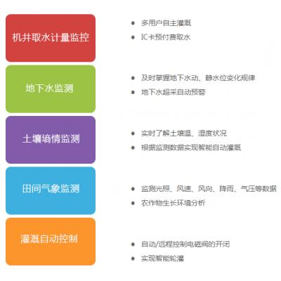 节水增粮信息化监控系统